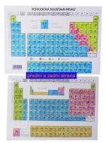 Tabulka naučná A4 - Periodická soustava prvků